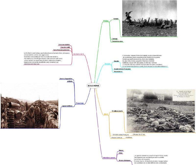 La Grande Guerre vue par les 1ères STMG