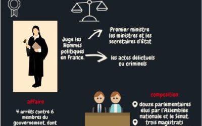cour_de_justice_765x570-400x250