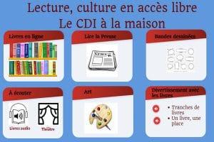 Le-CDI-a-la-maison-300x200