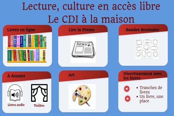 Lecture et Culture en accès libre au CDI Lycée